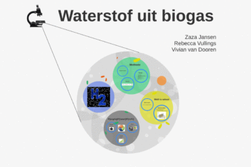 Waterstof uit Biogas